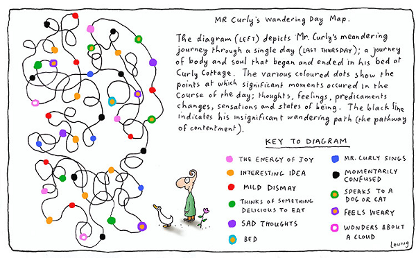 mr curly's wandering day map smaller